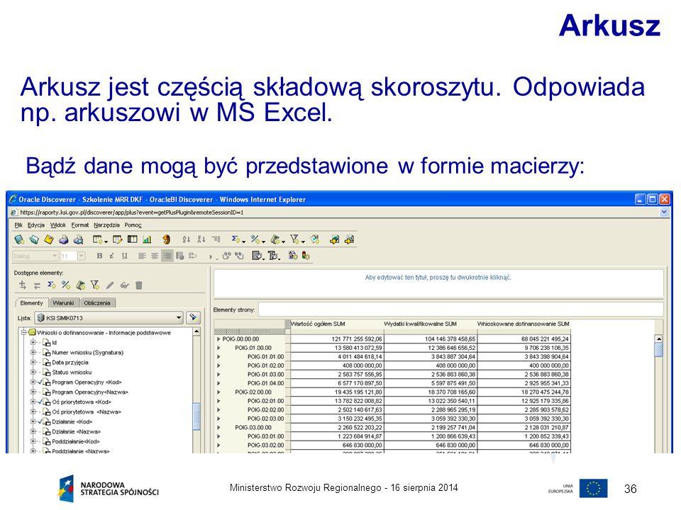 16 sierpnia 2014Ministerstwo Rozwoju Regionalnego - 36 Bądź dane mogą być przedstawione w formie macierzy: Arkusz Arkusz jest częścią składową skorosz