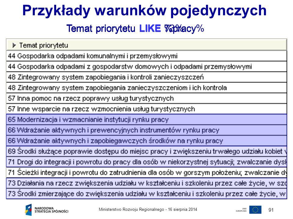 16 sierpnia 2014Ministerstwo Rozwoju Regionalnego - 91 Przykłady warunków pojedynczych Temat priorytetu LIKE 73% Temat priorytetu LIKE %pracy Temat pr