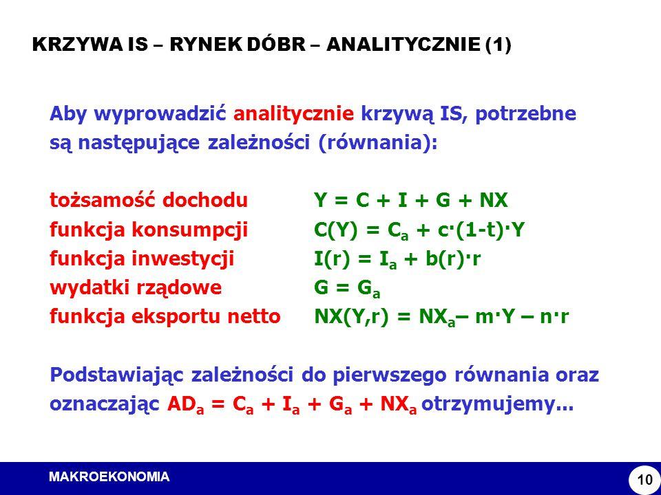 MAKROEKONOMIA Model ISLM KRZYWA IS – RYNEK DÓBR – ANALITYCZNIE (1) 10 Aby wyprowadzić analitycznie krzywą IS, potrzebne są następujące zależności (rów