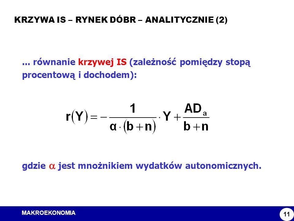 MAKROEKONOMIA Model ISLM KRZYWA IS – RYNEK DÓBR – ANALITYCZNIE (2) 11... równanie krzywej IS (zależność pomiędzy stopą procentową i dochodem): gdzie 