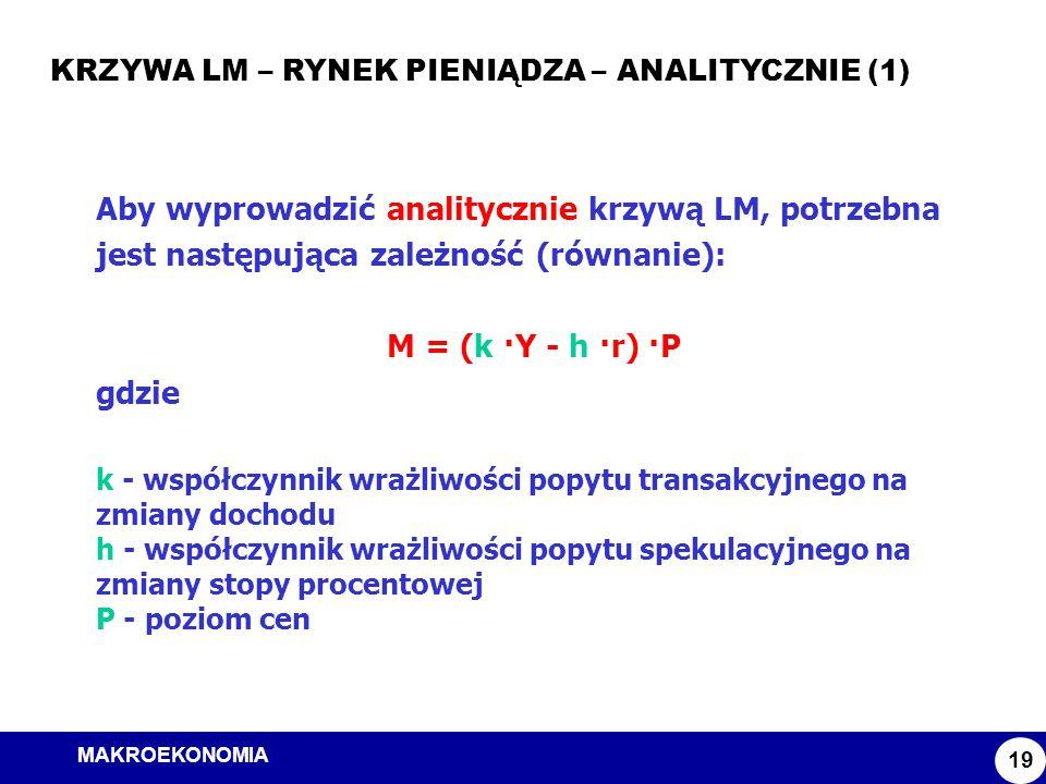 MAKROEKONOMIA Model ISLM KRZYWA LM – RYNEK PIENIĄDZA – ANALITYCZNIE (1) 19 Aby wyprowadzić analitycznie krzywą LM, potrzebna jest następująca zależnoś