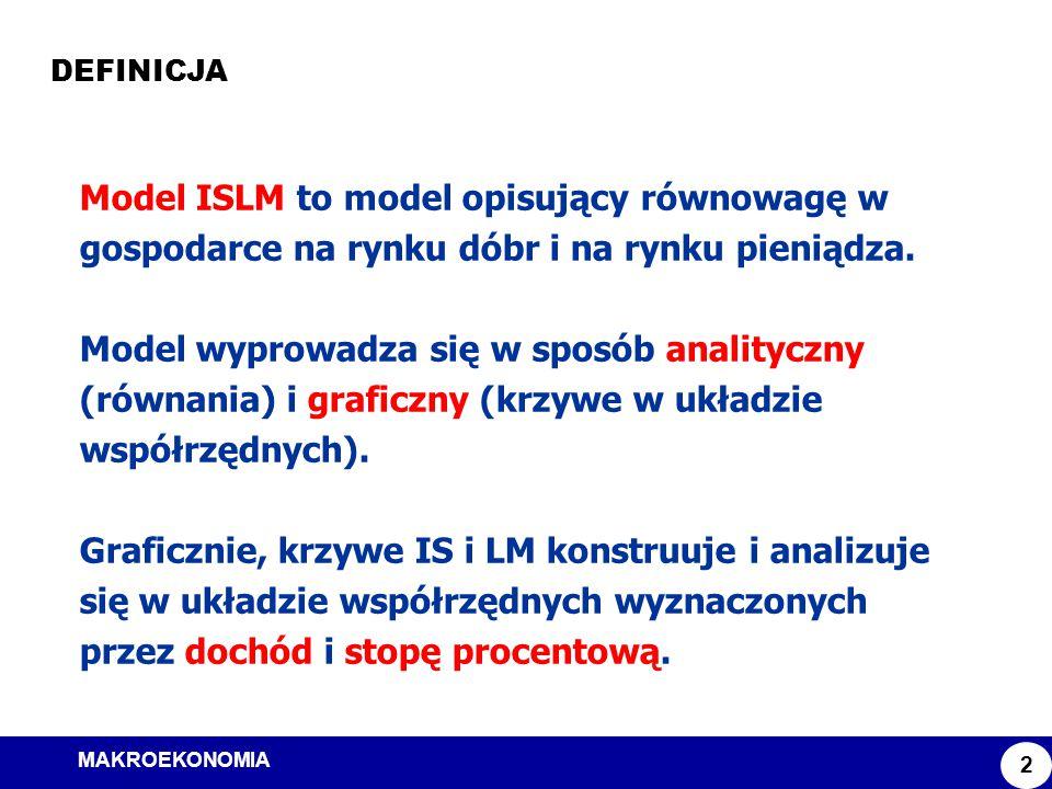 MAKROEKONOMIA Model ISLM DEFINICJA 2 Model ISLM to model opisujący równowagę w gospodarce na rynku dóbr i na rynku pieniądza. Model wyprowadza się w s