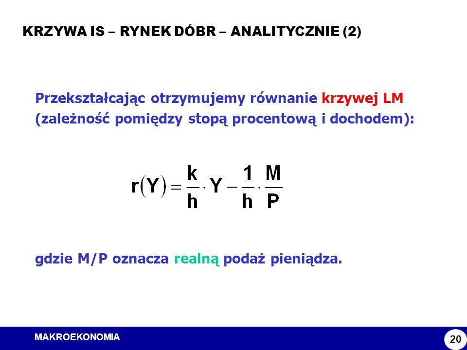MAKROEKONOMIA Model ISLM KRZYWA IS – RYNEK DÓBR – ANALITYCZNIE (2) 20 Przekształcając otrzymujemy równanie krzywej LM (zależność pomiędzy stopą procen