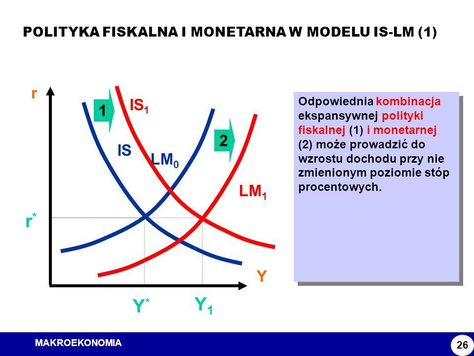 MAKROEKONOMIA Model ISLM POLITYKA FISKALNA I MONETARNA W MODELU IS-LM (1) 26 r Y LM 0 IS Y*Y* r*r* Odpowiednia kombinacja ekspansywnej polityki fiskal