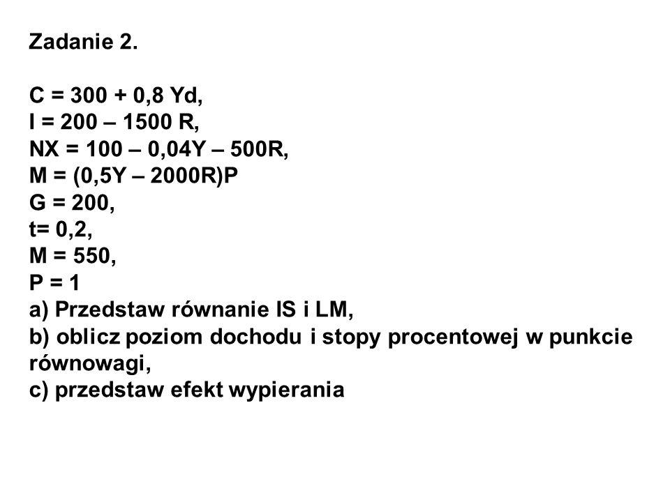 Zadanie 2. C = 300 + 0,8 Yd, I = 200 – 1500 R, NX = 100 – 0,04Y – 500R, M = (0,5Y – 2000R)P G = 200, t= 0,2, M = 550, P = 1 a) Przedstaw równanie IS i