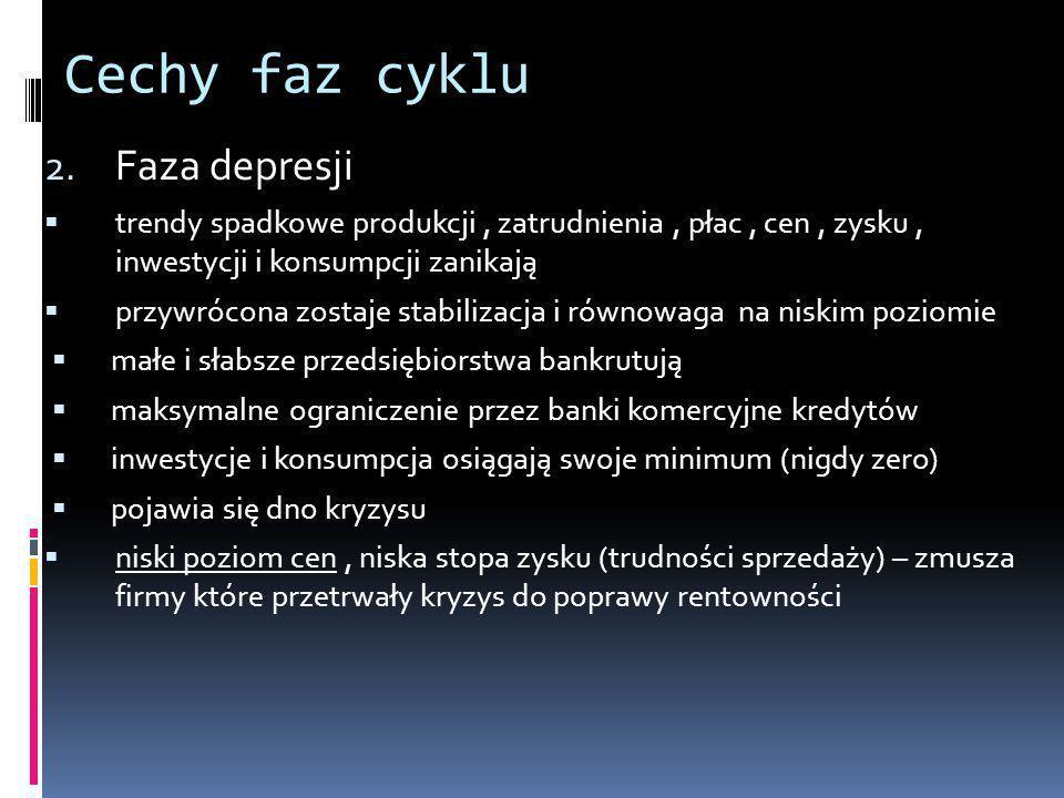 Cechy faz cyklu 2. Faza depresji  trendy spadkowe produkcji, zatrudnienia, płac, cen, zysku, inwestycji i konsumpcji zanikają  przywrócona zostaje s