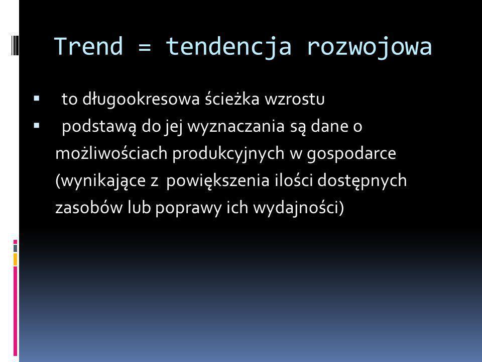"""Consensus Waszyngtoński  Oparte na paradygmacie neoliberalnym podejście do reformy państw rozwijających się;  W pierwotnej wersji 10 punktów (""""Dekalog ): 1."""