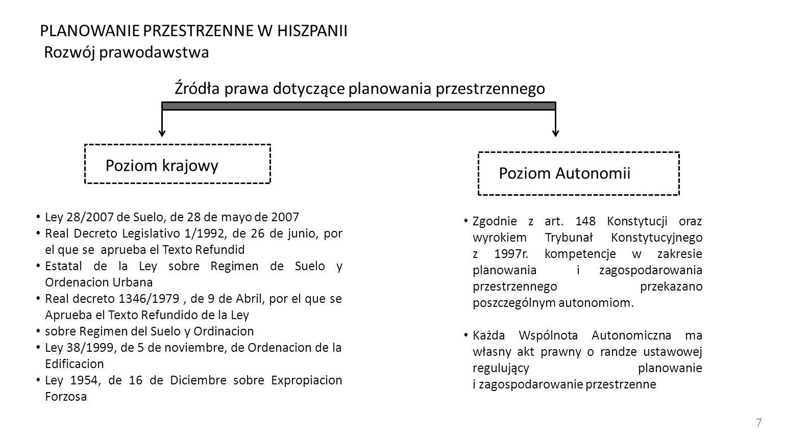 7 Źródła prawa dotyczące planowania przestrzennego Poziom krajowy Poziom Autonomii Ley 28/2007 de Suelo, de 28 de mayo de 2007 Real Decreto Legislativ