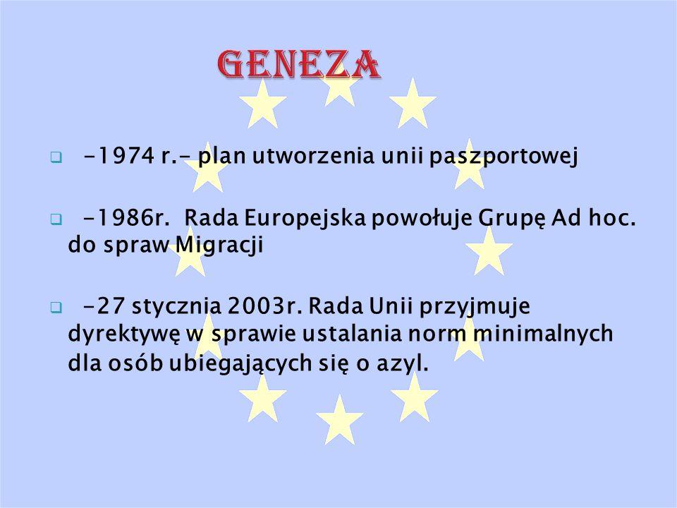  -1974 r.- plan utworzenia unii paszportowej  -1986r. Rada Europejska powołuje Grupę Ad hoc. do spraw Migracji  -27 stycznia 2003r. Rada Unii przyj