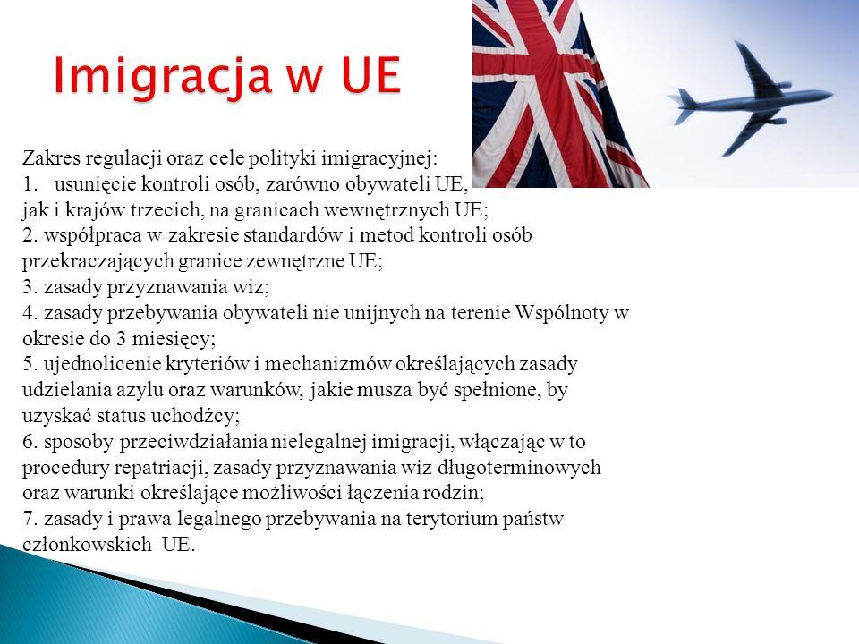 Zakres regulacji oraz cele polityki imigracyjnej: 1.usunięcie kontroli osób, zarówno obywateli UE, jak i krajów trzecich, na granicach wewnętrznych UE; 2.