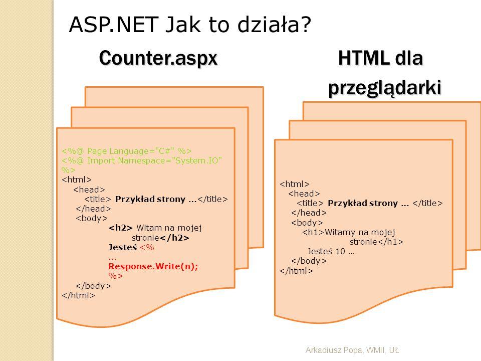 ASP.NET Jak to działa? Counter.aspx HTML dla Counter.aspx HTML dlaprzeglądarki Arkadiusz Popa, WMiI, UŁ Przykład strony … Witam na mojej stronie Jeste