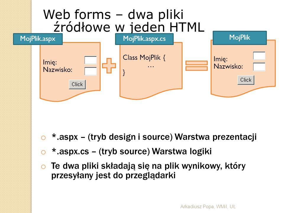Web forms – dwa pliki źródłowe w jeden HTML o *.aspx – (tryb design i source) Warstwa prezentacji o *.aspx.cs – (tryb source) Warstwa logiki o Te dwa