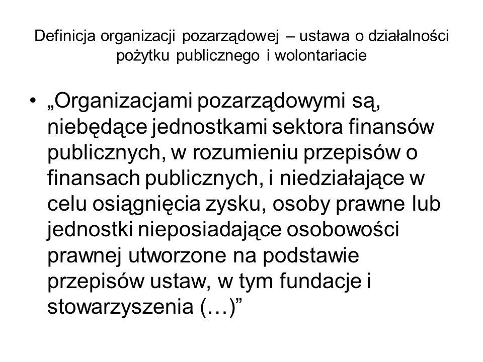 """Definicja organizacji pozarządowej – ustawa o działalności pożytku publicznego i wolontariacie """"Organizacjami pozarządowymi są, niebędące jednostkami"""