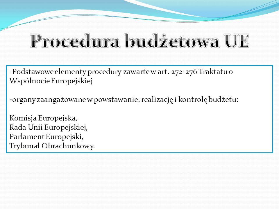-Podstawowe elementy procedury zawarte w art.