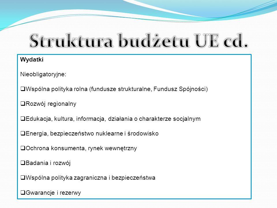 Wydatki Nieobligatoryjne:  Wspólna polityka rolna (fundusze strukturalne, Fundusz Spójności)  Rozwój regionalny  Edukacja, kultura, informacja, działania o charakterze socjalnym  Energia, bezpieczeństwo nuklearne i środowisko  Ochrona konsumenta, rynek wewnętrzny  Badania i rozwój  Wspólna polityka zagraniczna i bezpieczeństwa  Gwarancje i rezerwy