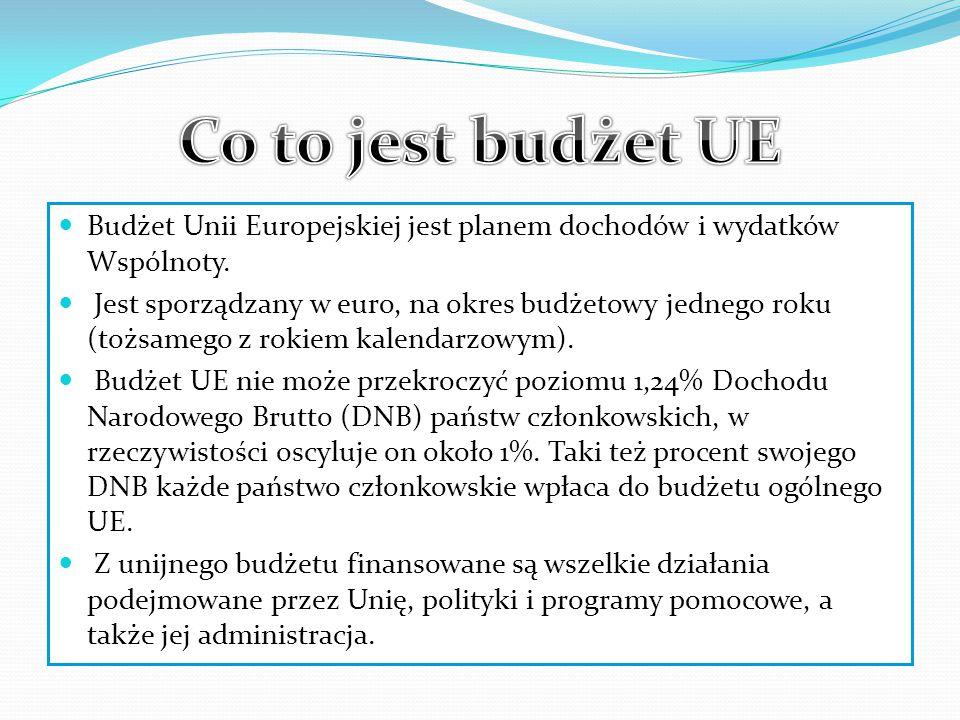 Pierwotnie każda ze Wspólnot Europejskich: Europejska Wspólnota Gospodarcza (EWG), Europejska Wspólnota Węgla i Stali (EWWiS) Europejska Wspólnota Energii Atomowej (Euratom) miała swój odrębny budżet.