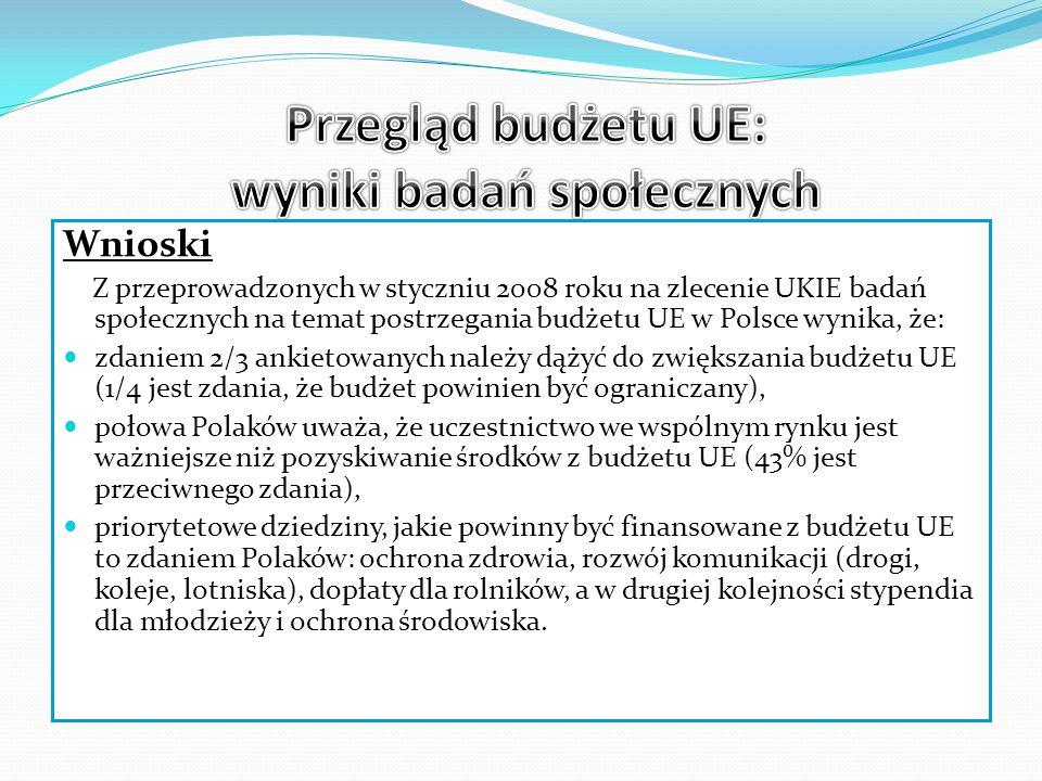 Wnioski Z przeprowadzonych w styczniu 2008 roku na zlecenie UKIE badań społecznych na temat postrzegania budżetu UE w Polsce wynika, że: zdaniem 2/3 ankietowanych należy dążyć do zwiększania budżetu UE (1/4 jest zdania, że budżet powinien być ograniczany), połowa Polaków uważa, że uczestnictwo we wspólnym rynku jest ważniejsze niż pozyskiwanie środków z budżetu UE (43% jest przeciwnego zdania), priorytetowe dziedziny, jakie powinny być finansowane z budżetu UE to zdaniem Polaków: ochrona zdrowia, rozwój komunikacji (drogi, koleje, lotniska), dopłaty dla rolników, a w drugiej kolejności stypendia dla młodzieży i ochrona środowiska.
