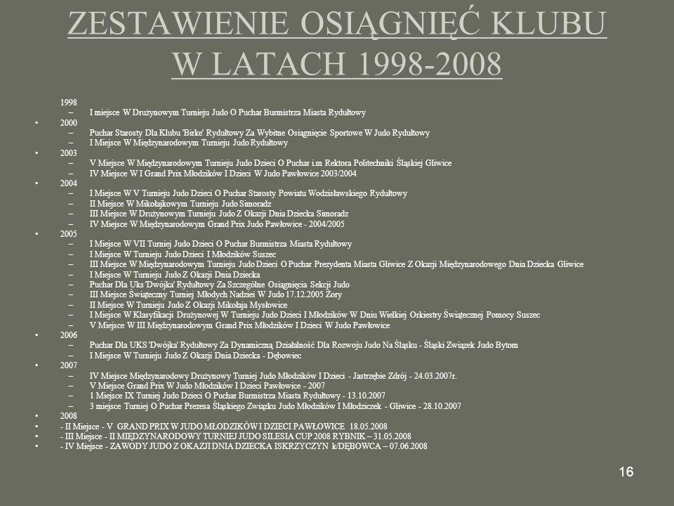 16 ZESTAWIENIE OSIĄGNIĘĆ KLUBU W LATACH 1998-2008 1998 –I miejsce W Drużynowym Turnieju Judo O Puchar Burmistrza Miasta Rydułtowy 2000 –Puchar Starosty Dla Klubu Birke Rydułtowy Za Wybitne Osiągnięcie Sportowe W Judo Rydułtowy –I Miejsce W Międzynarodowym Turnieju Judo Rydułtowy 2003 –V Miejsce W Międzynarodowym Turnieju Judo Dzieci O Puchar i.m Rektora Politechniki Śląskiej Gliwice –IV Miejsce W I Grand Prix Młodzików I Dzieci W Judo Pawłowice 2003/2004 2004 –I Miejsce W V Turnieju Judo Dzieci O Puchar Starosty Powiatu Wodzisławskiego Rydułtowy –II Miejsce W Mikołajkowym Turnieju Judo Simoradz –III Miejsce W Drużynowym Turnieju Judo Z Okazji Dnia Dziecka Simoradz –IV Miejsce W Międzynarodowym Grand Prix Judo Pawłowice - 2004/2005 2005 –I Miejsce W VII Turniej Judo Dzieci O Puchar Burmistrza Miasta Rydułtowy –I Miejsce W Turnieju Judo Dzieci I Młodzików Suszec –III Miejsce W Międzynarodowym Turnieju Judo Dzieci O Puchar Prezydenta Miasta Gliwice Z Okazji Międzynarodowego Dnia Dziecka Gliwice –I Miejsce W Turnieju Judo Z Okazji Dnia Dziecka –Puchar Dla Uks Dwójka Rydułtowy Za Szczególne Osiągnięcia Sekcji Judo –III Miejsce Świąteczny Turniej Młodych Nadziei W Judo 17.12.2005 Żory –II Miejsce W Turnieju Judo Z Okazji Mikołaja Mysłowice –I Miejsce W Klasyfikacji Drużynowej W Turnieju Judo Dzieci I Młodzików W Dniu Wielkiej Orkiestry Świątecznej Pomocy Suszec –V Miejsce W III Międzynarodowym Grand Prix Młodzików I Dzieci W Judo Pawłowice 2006 –Puchar Dla UKS Dwójka Rydułtowy Za Dynamiczną Działalność Dla Rozwoju Judo Na Śląsku - Śląski Związek Judo Bytom –I Miejsce W Turnieju Judo Z Okazji Dnia Dziecka - Dębowiec 2007 –IV Miejsce Międzynarodowy Drużynowy Turniej Judo Młodzików I Dzieci - Jastrzębie Zdrój - 24.03.2007r.