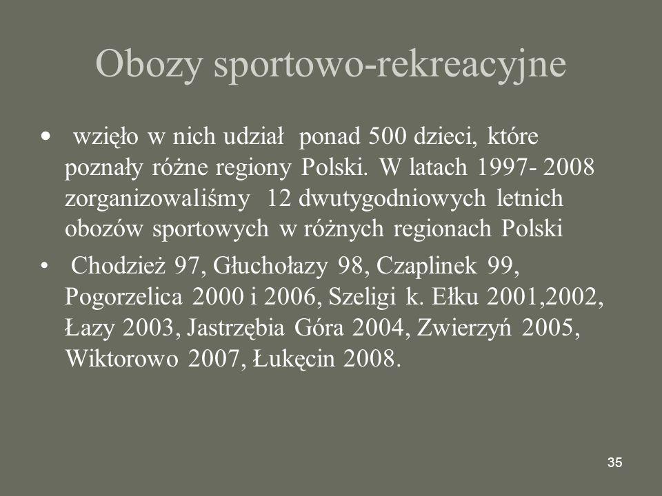 35 Obozy sportowo-rekreacyjne wzięło w nich udział ponad 500 dzieci, które poznały różne regiony Polski.
