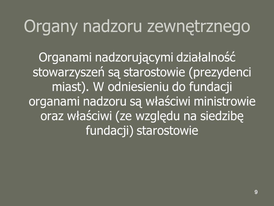 9 Organy nadzoru zewnętrznego Organami nadzorującymi działalność stowarzyszeń są starostowie (prezydenci miast).