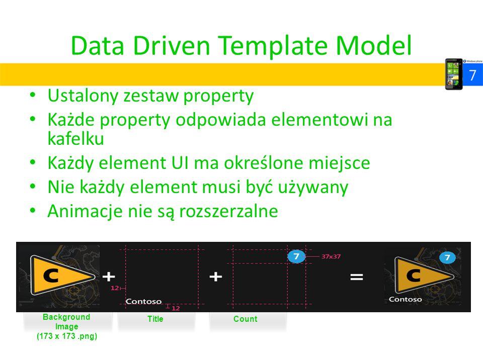 Data Driven Template Model Ustalony zestaw property Każde property odpowiada elementowi na kafelku Każdy element UI ma określone miejsce Nie każdy ele