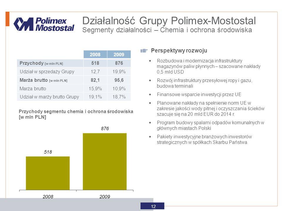 Perspektywy rozwoju  Rozbudowa i modernizacja infrastruktury magazynów paliw płynnych – szacowane nakłady 0,5 mld USD  Rozwój infrastruktury przesył