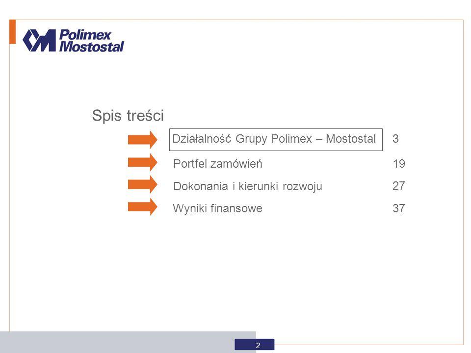 Działalność Grupy Polimex-Mostostal Najwyższe przychody w branży: 4 397 mln PLN (2009) Zatrudnienie: 13 780 osób Unikalny i komplementarny zakres usług budowlano-montażowych świadczonych na zasadach generalnego wykonawstwa dla najważniejszych sektorów gospodarki Największy w Polsce producent i eksporter wyrobów stalowych Pozycja lidera na polskim rynku inzynieryjno-budowlanym Dynamika wzrostuNajwiększe Spółki w Grupie 20082009Zmiana Przychody4 061 mln PLN4 397 mln PLN+8,3% Kontraktacja 6 204 mln PLN [maj 2009] 6 729 mln PLN [maj 2010] +8,5% Zatrudnienie13 466 osób13 780 osób+2,3% 3