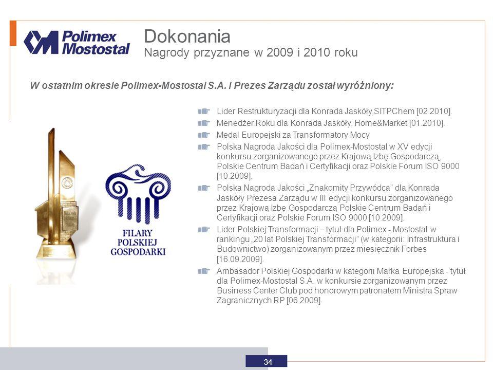 Dokonania W ostatnim okresie Polimex-Mostostal S.A. i Prezes Zarządu został wyróżniony : Lider Restrukturyzacji dla Konrada Jaskóły,SITPChem [02.2010]