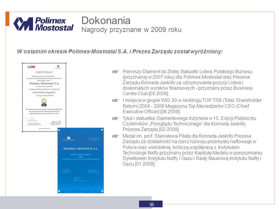 Dokonania W ostatnim okresie Polimex-Mostostal S.A. i Prezes Zarządu został wyróżniony: Pierwszy Diament do Złotej Statuetki Lidera Polskiego Biznesu
