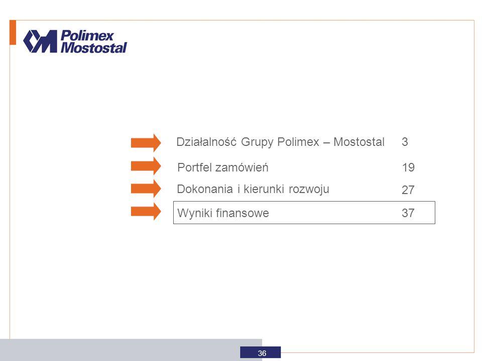 Działalność Grupy Polimex – Mostostal Wyniki finansowe Dokonania i kierunki rozwoju Portfel zamówień 36 3 19 27 37
