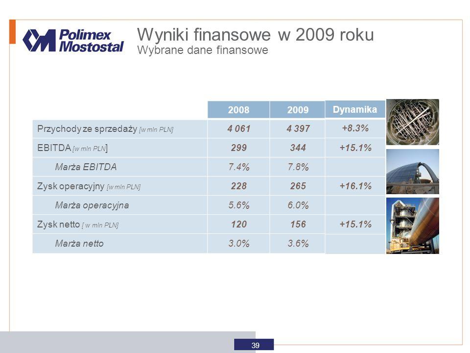 Wyniki finansowe w 2009 roku Wybrane dane finansowe 20082009 Przychody ze sprzedaży [w mln PLN] 4 0614 397 EBITDA [w mln PLN ]299344 Marża EBITDA7.4%7
