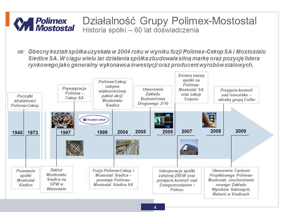 1999 2004 Polimex-Cekop nabywa większościowy pakiet akcji Mostostalu Siedlce Fuzja Polimex-Cekop i Mostostal Siedlce – powstaje Polimex- Mostostal Sie