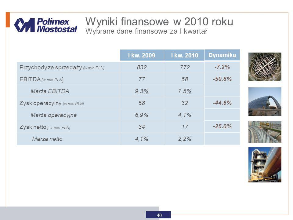 Wyniki finansowe w 2010 roku Wybrane dane finansowe za I kwartał I kw. 2009I kw. 2010 Przychody ze sprzedaży [w mln PLN] 832772 EBITDA [w mln PLN ]775