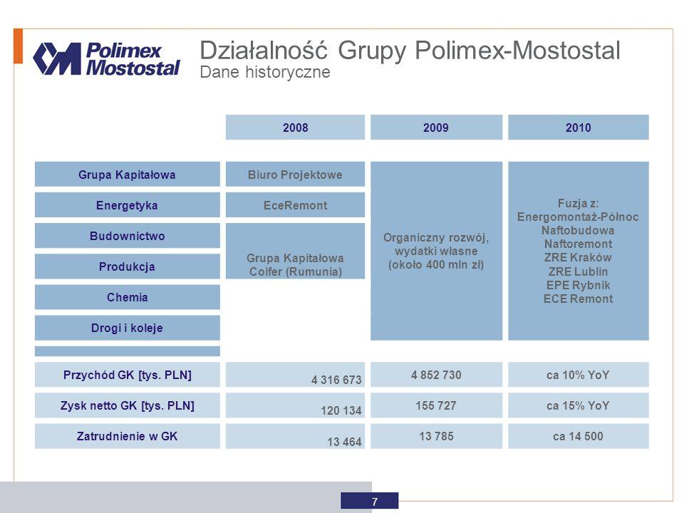 200820092010 Grupa KapitałowaBiuro Projektowe Organiczny rozwój, wydatki własne (około 400 mln zł) Fuzja z: Energomontaż-Północ Naftobudowa Naftoremon