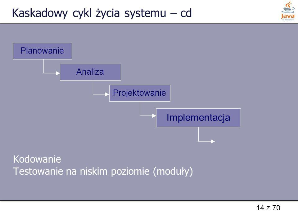 14 z 70 Kaskadowy cykl życia systemu – cd Kodowanie Testowanie na niskim poziomie (moduły) Planowanie Analiza Projektowanie Implementacja