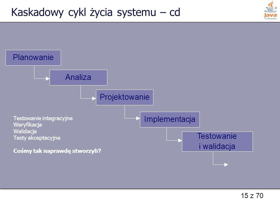15 z 70 Kaskadowy cykl życia systemu – cd Planowanie Analiza Projektowanie Implementacja Testowanie i walidacja Testowanie integracyjne Weryfikacja Wa