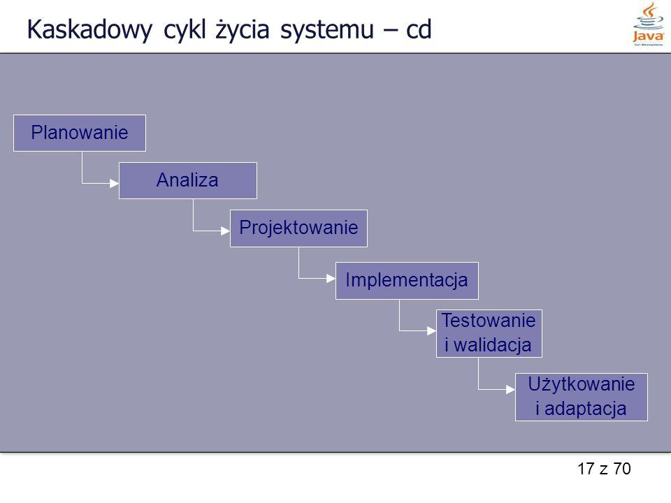 17 z 70 Kaskadowy cykl życia systemu – cd Planowanie Analiza Projektowanie Implementacja Testowanie i walidacja Użytkowanie i adaptacja