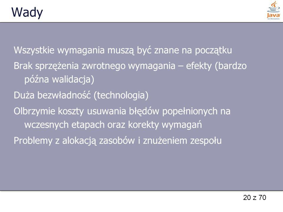 20 z 70 Wady Wszystkie wymagania muszą być znane na początku Brak sprzężenia zwrotnego wymagania – efekty (bardzo późna walidacja) Duża bezwładność (t