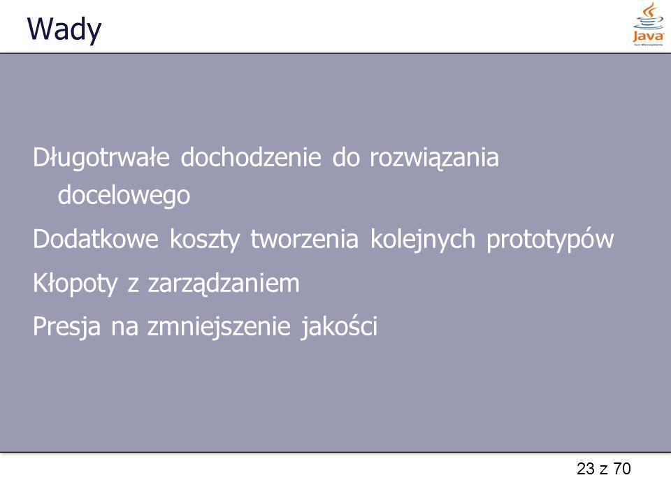 23 z 70 Wady Długotrwałe dochodzenie do rozwiązania docelowego Dodatkowe koszty tworzenia kolejnych prototypów Kłopoty z zarządzaniem Presja na zmniej