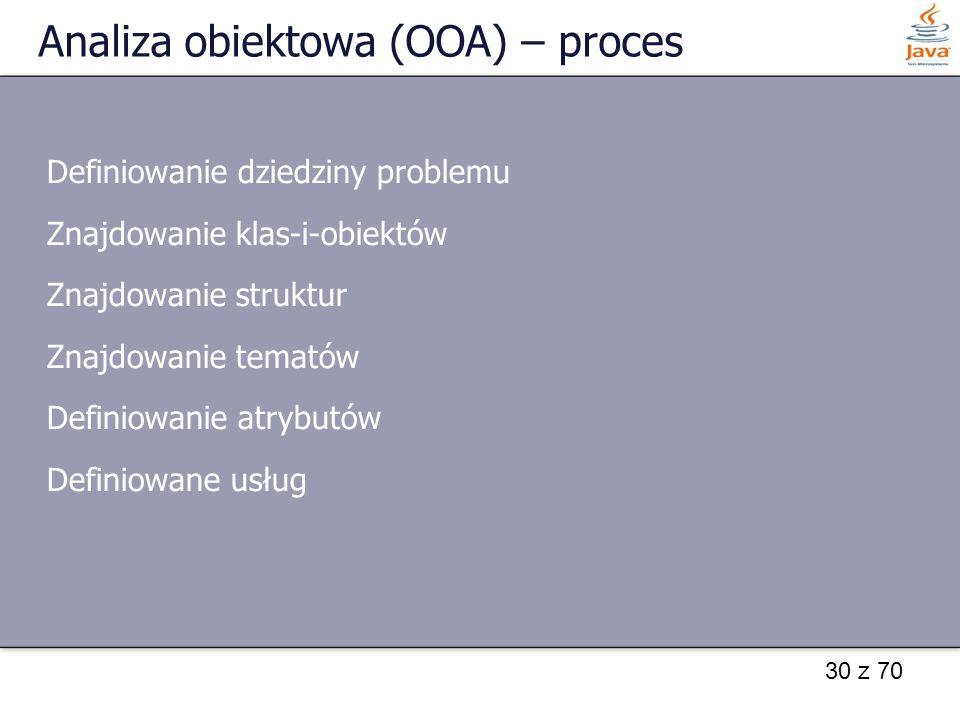 30 z 70 Analiza obiektowa (OOA) – proces Definiowanie dziedziny problemu Znajdowanie klas-i-obiektów Znajdowanie struktur Znajdowanie tematów Definiow