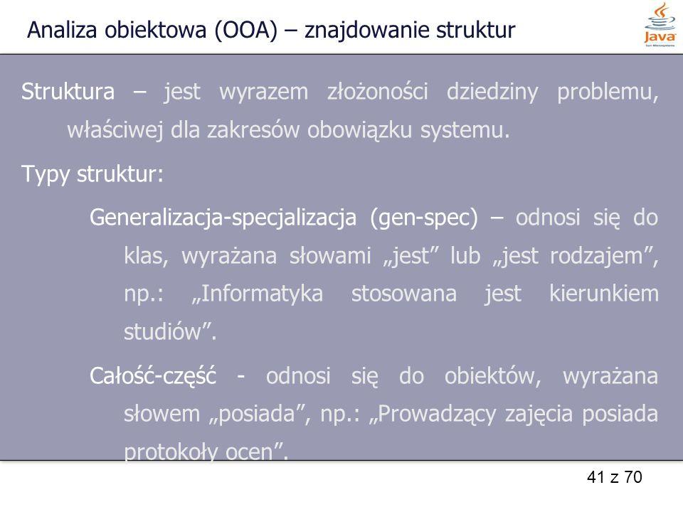 41 z 70 Analiza obiektowa (OOA) – znajdowanie struktur Struktura – jest wyrazem złożoności dziedziny problemu, właściwej dla zakresów obowiązku system