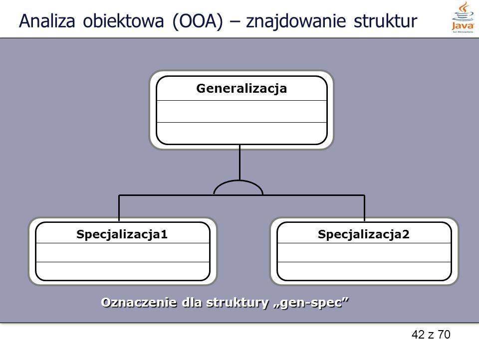 """42 z 70 Analiza obiektowa (OOA) – znajdowanie struktur Generalizacja Oznaczenie dla struktury """"gen-spec"""" Specjalizacja1Specjalizacja2"""