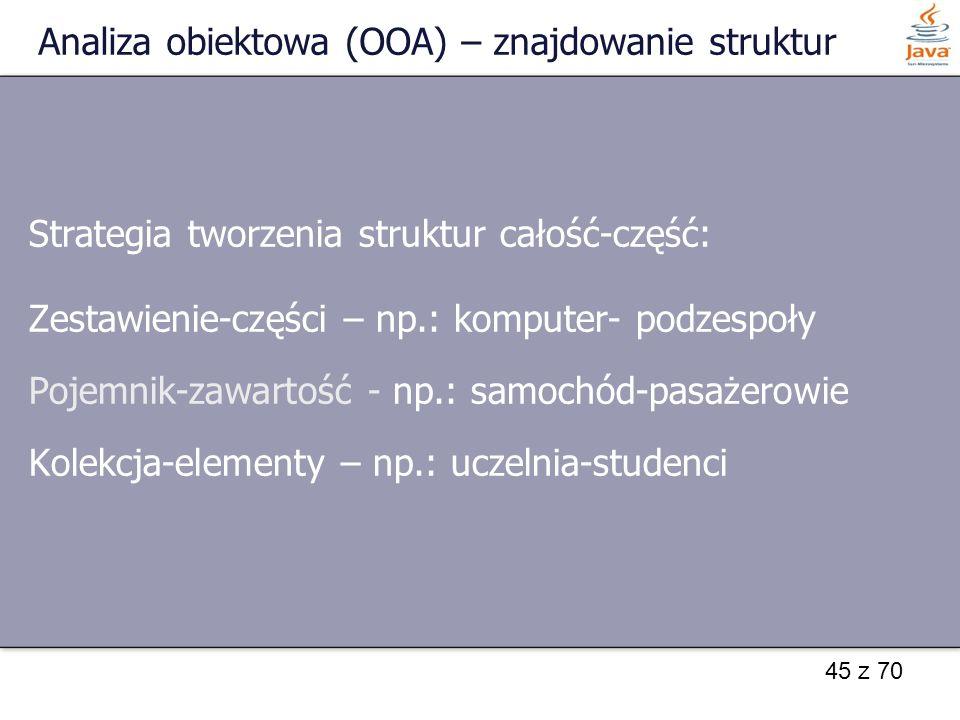 45 z 70 Analiza obiektowa (OOA) – znajdowanie struktur Strategia tworzenia struktur całość-część: Zestawienie-części – np.: komputer- podzespoły Pojem