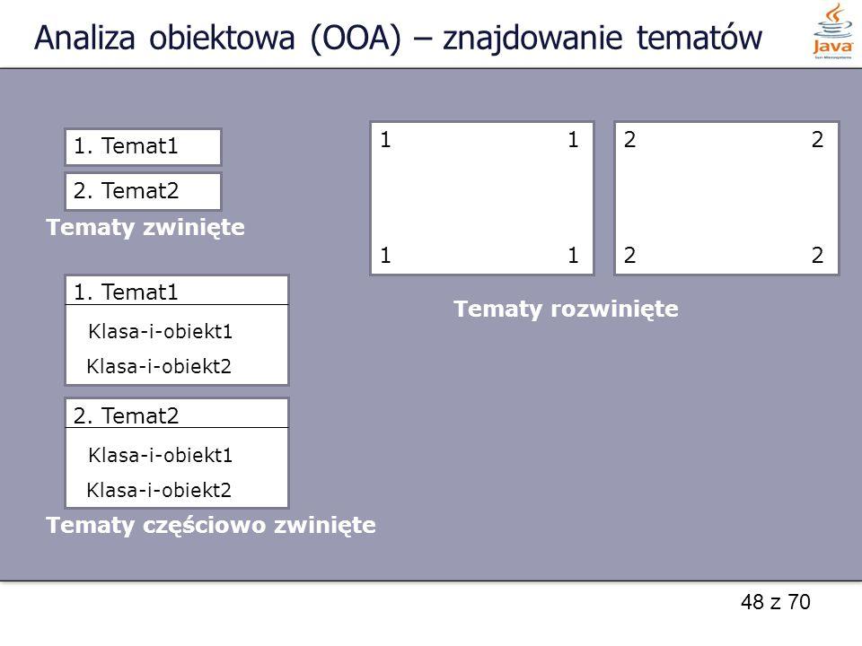 48 z 70 Analiza obiektowa (OOA) – znajdowanie tematów 1. Temat1 2. Temat2 1. Temat1 Klasa-i-obiekt1 Klasa-i-obiekt2 2. Temat2 Klasa-i-obiekt1 Klasa-i-