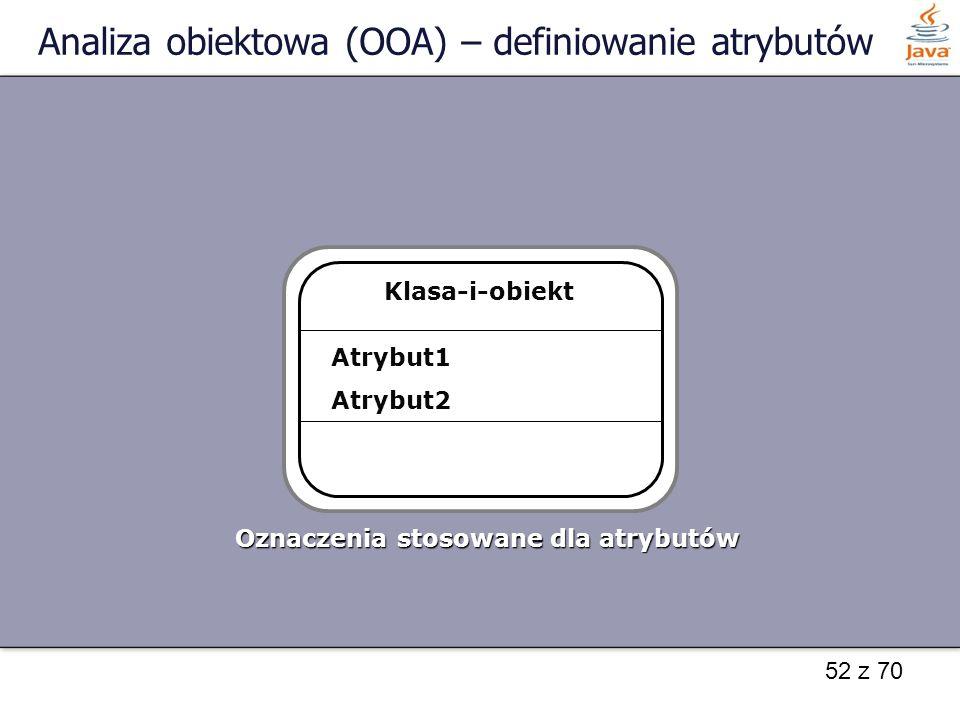 52 z 70 Analiza obiektowa (OOA) – definiowanie atrybutów Klasa-i-obiekt Oznaczenia stosowane dla atrybutów Atrybut1 Atrybut2