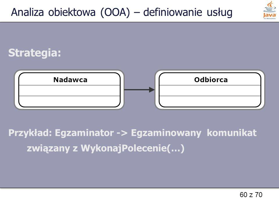 60 z 70 Analiza obiektowa (OOA) – definiowanie usług Strategia: Przykład: Egzaminator -> Egzaminowany komunikat związany z WykonajPolecenie(…) Nadawca