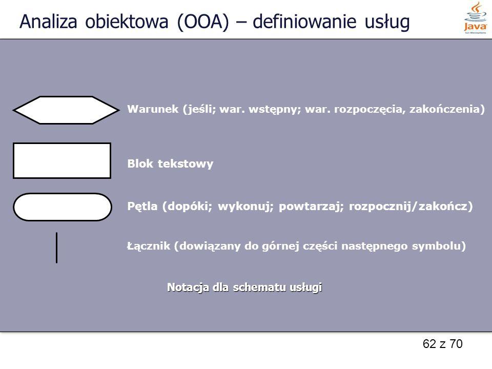 62 z 70 Analiza obiektowa (OOA) – definiowanie usług Notacja dla schematu usługi Pętla (dopóki; wykonuj; powtarzaj; rozpocznij/zakończ) Blok tekstowy