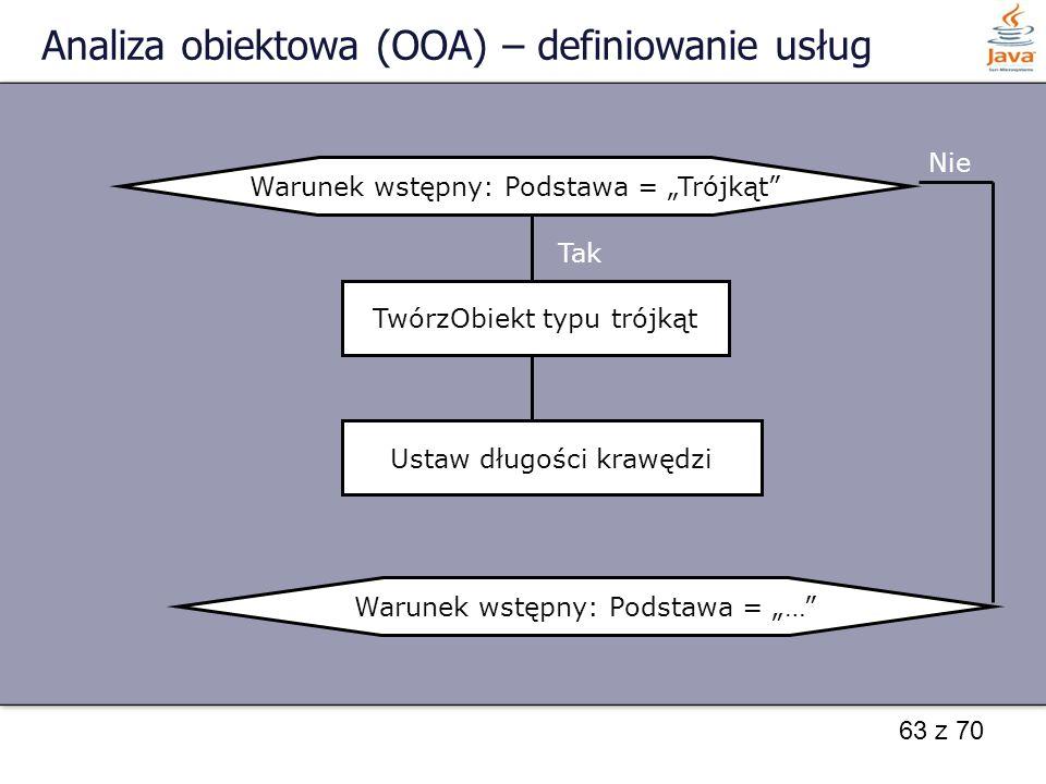 """63 z 70 Analiza obiektowa (OOA) – definiowanie usług TwórzObiekt typu trójkąt Warunek wstępny: Podstawa = """"Trójkąt"""" Ustaw długości krawędzi Tak Nie Wa"""