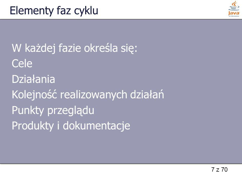 7 z 70 Elementy faz cyklu W każdej fazie określa się: Cele Działania Kolejność realizowanych działań Punkty przeglądu Produkty i dokumentacje