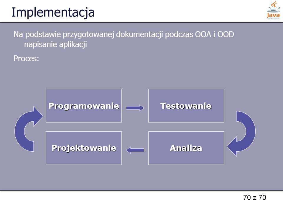 70 z 70 Implementacja Na podstawie przygotowanej dokumentacji podczas OOA i OOD napisanie aplikacji Proces: ProgramowanieTestowanie ProjektowanieAnali